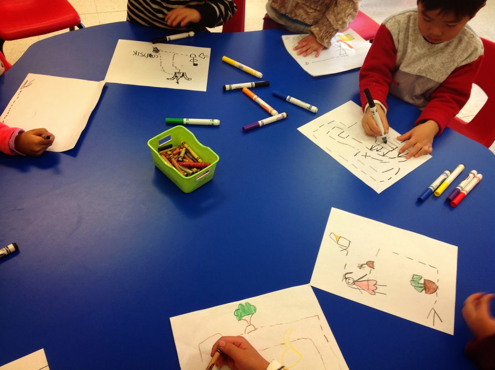 Beginning With Inquiry In Kindergarten Pirate And Mapping