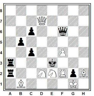 Problema de mate en 2 compuesto por Wielan Bruch (1º Premio, Schach 2004)