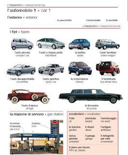 Уроки итальянского, типы автомобилей