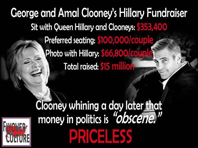 Celebrity liberal idiots pics
