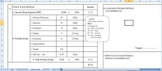 Tampilan Aplikasi SKP Guru 2016