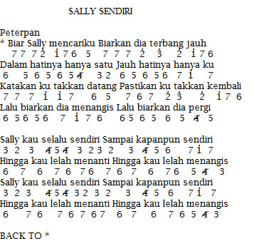 Not Angka Pianika Lagu Peterpan Sally Sendiri