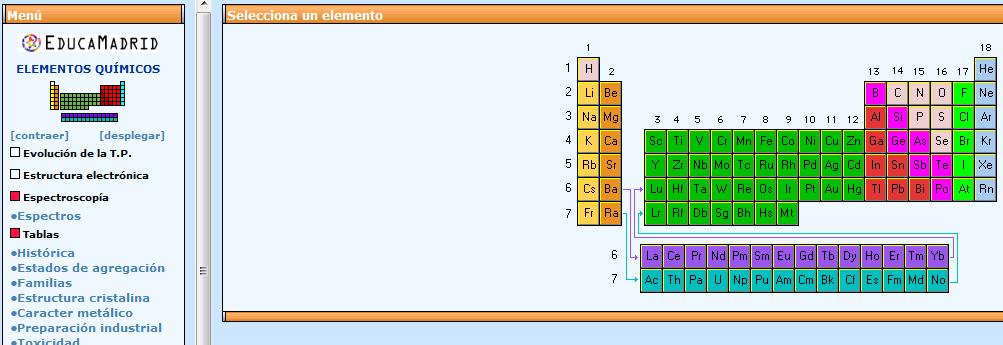 Juguemos con la tabla peridica docente 2punto0 se urtaz Images