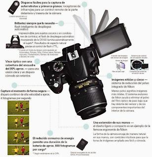 Funciones avanzadas de la cámara digital Nikon d5100