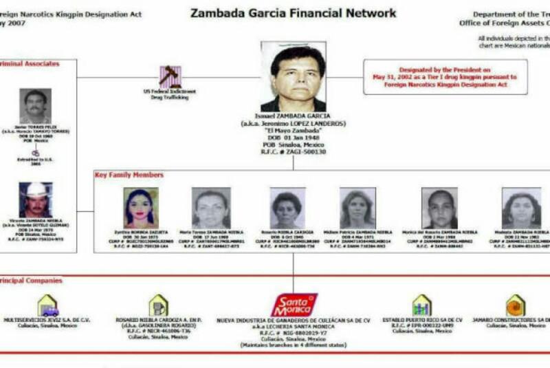 Los bienes de los Zambada en BC