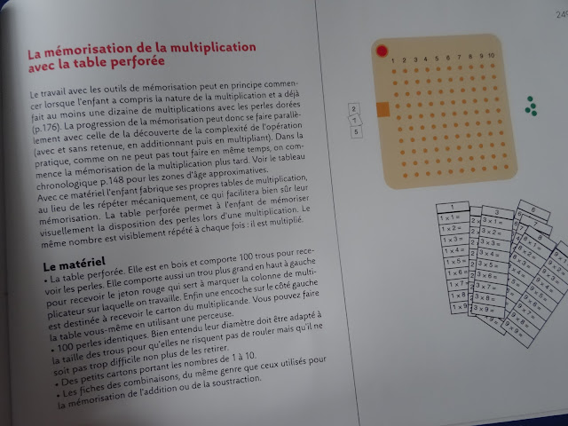 mémorisation multiplication Montessori