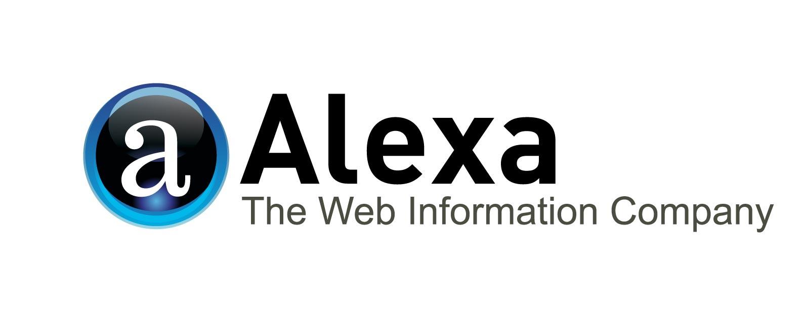 Chỉ số alexa
