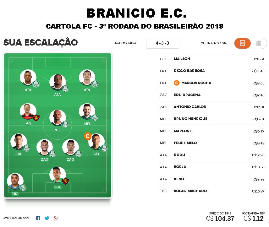 CARTOLA FC - ESCALEI MEU TIME BRANICIO E.C. PARA A 3ª RODADA DO BRASILEIRO 2018