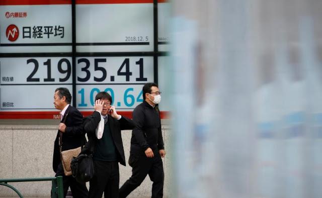 Equityworld Futures Pusat (PT. EWF) : Saham Asia melemah terseret oleh kejatuhan Wall Street