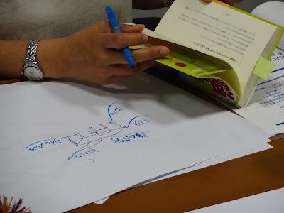 マインドマップ読書術 プラクティショナー 1日集中講座 演習風景の写真