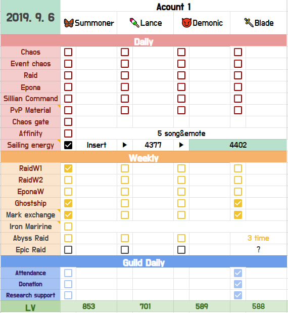 [Lost Ark Guide] Lost Ark homework daily&weekly sheet share - Complete Guide 2019