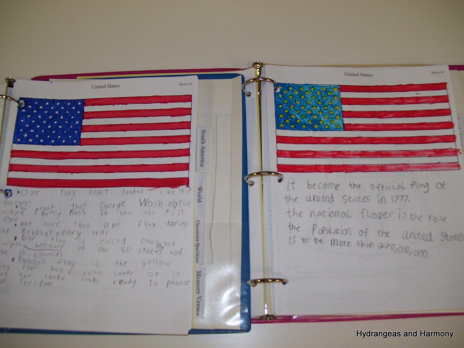 Hydrangeas And Harmony Weekly School Summary