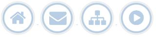كود ازرار تدور 360 درجة لمدونتك او موقعك مجانا مع التنسيق مثل ترايدنت