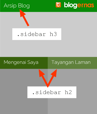 Cara Mengedit Tampilan Judul Widget pada Sidebar Blog