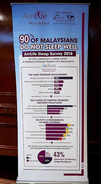 World Sleep Day 2020 - Malaysian Do Not Sleep Well