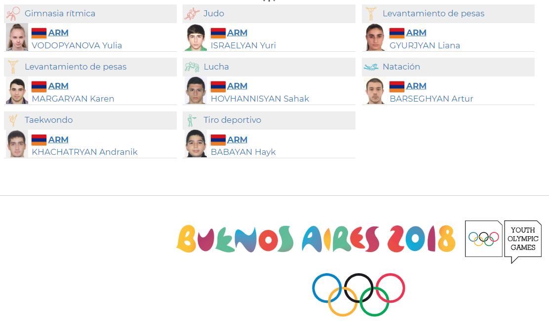 Juegos Olimpicos De La Juventud Buenos Aires 2018 Estos Son Los 8