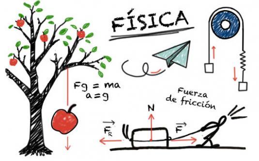Resultado de imagen de La física fundamental