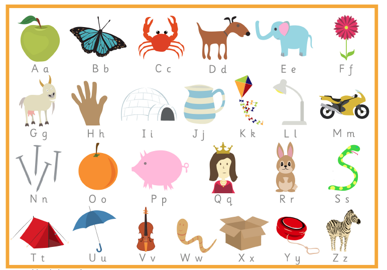 Ingl s para ni os alphabet for Cose con la g