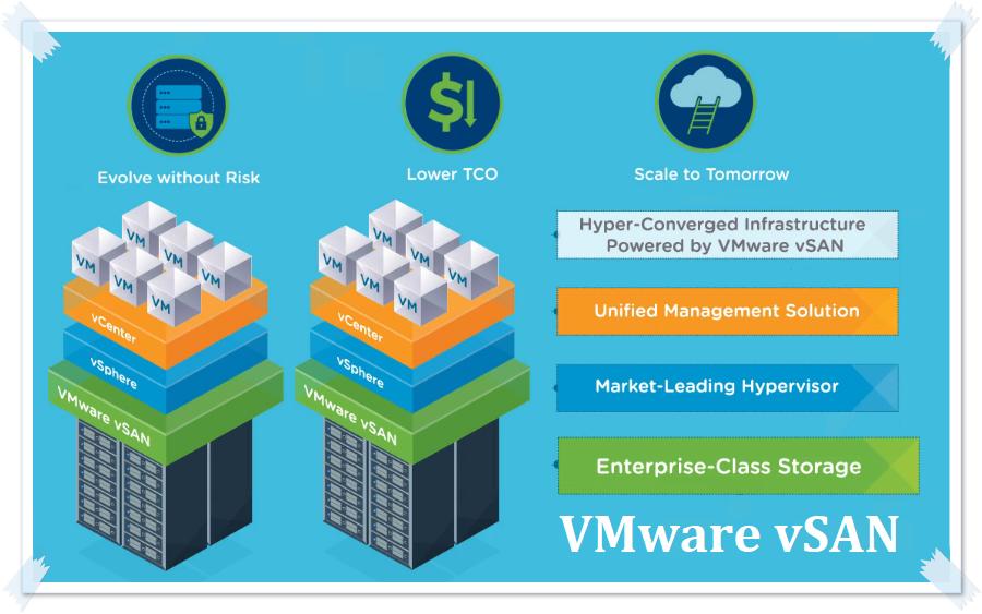 Lab-VM Testing: VMware vSAN 6 6