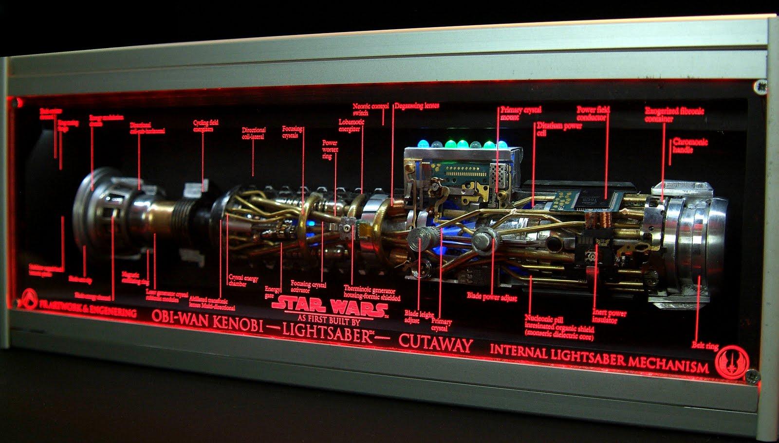 Ro Lightsabers Obi Wan Kenobi Lightsaber Cutaway