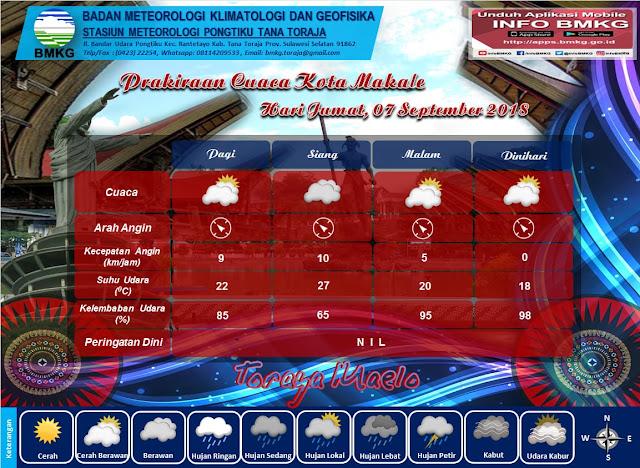 BMKG : Weekend, Cuaca Berawan Akan Mendominasi Wilayah Tana Toraja dan Toraja Utara