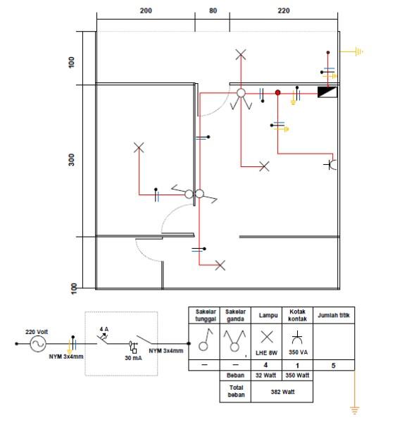 Contoh gambar instalasi listrik sederhana satu energi contoh gambar instalasi listrik sederhana swarovskicordoba Choice Image
