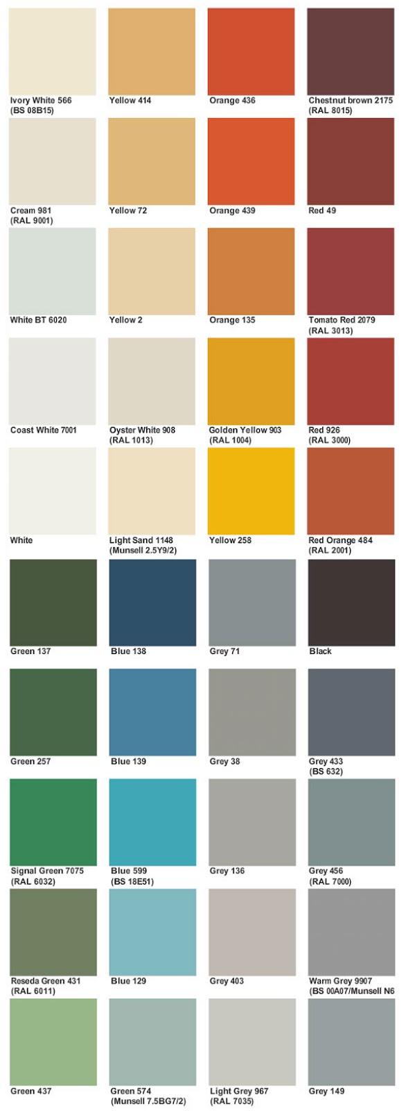 Jotun ral colours