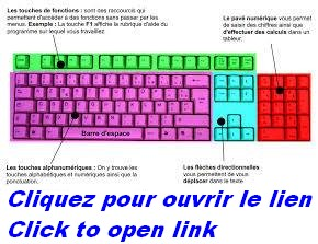 RACOURCIS CLAVIER
