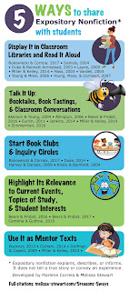 Expository Nonfiction: Use It as Mentor Texts
