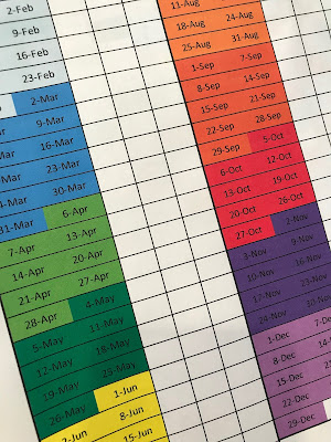 Photo of a multicolored chart of every week of the year, each with three empty checkboxes next to them