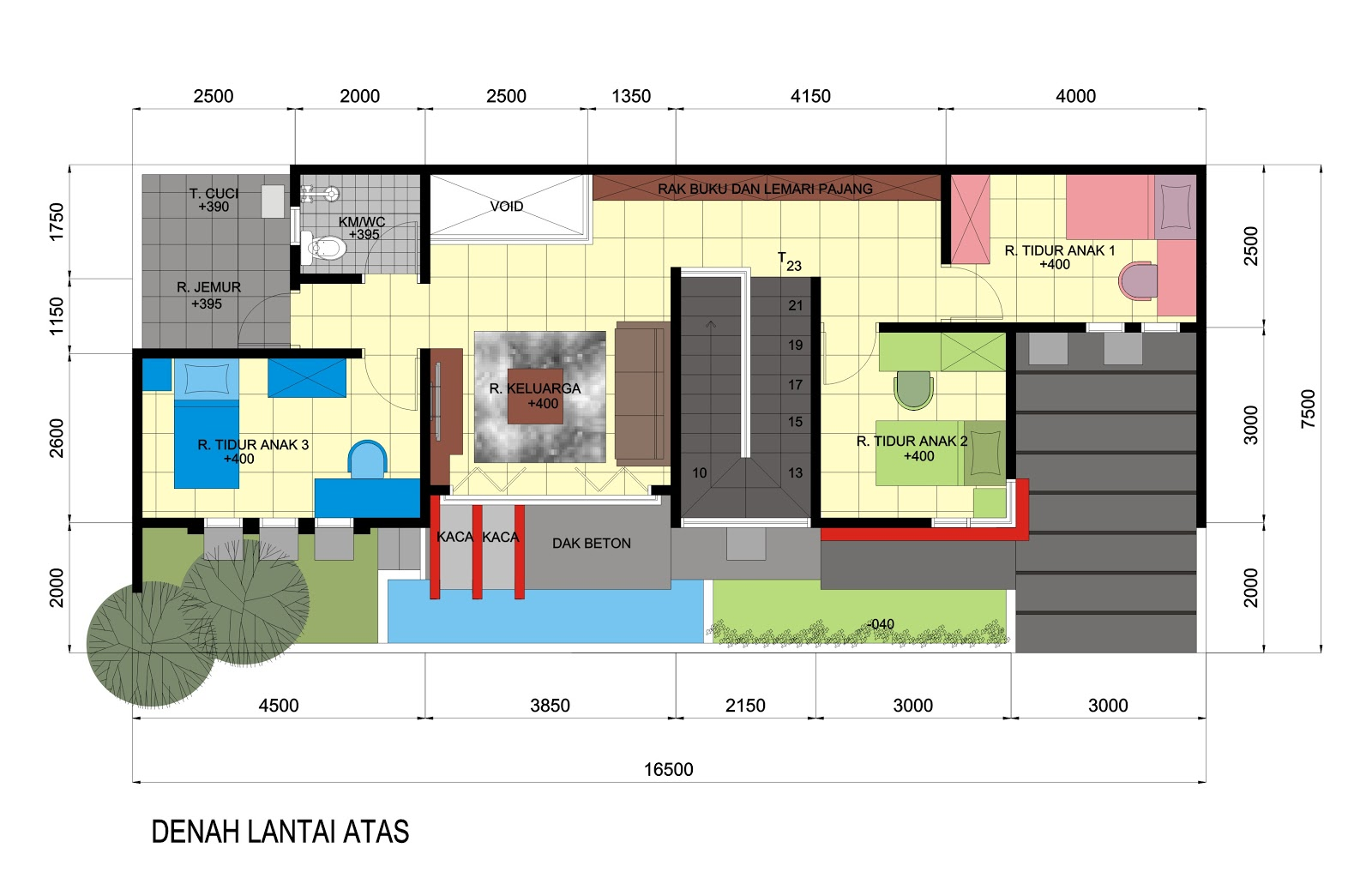IDEsign - arsitektur: Rumah dengan Lahan Melebar