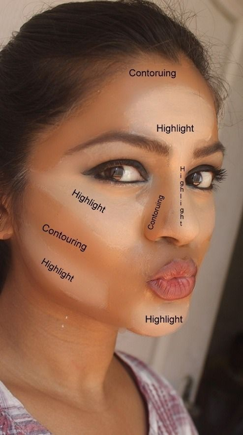 Bronze And Beauty Contouring And Highlighting Part 3