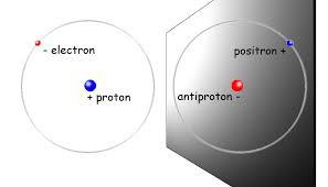"""1-المادة المضادة أو """"Antimatter"""":"""