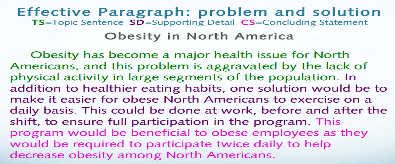 "solution to obesity essay Solutions to childhood obesity essay english 101 december 16, 2013 the solutions to childhood obesity ""over the past three decades, childhood obesity rates in america have tripled, and today, nearly one in three children in america are overweight or obese."