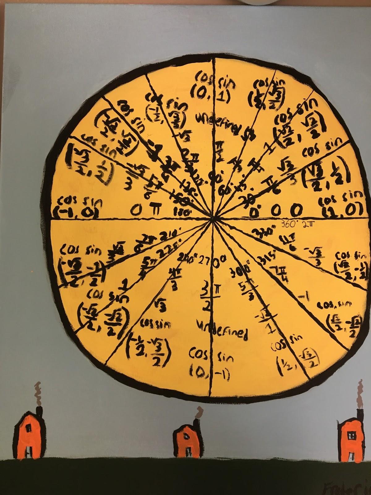 Eat Play Math Algebra 2 And Precalculus Unit Circle