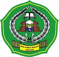 Pengumuman Hasil Seleksi Penerimaan Mahasiswa Baru Program Pascasarjana IAIN Syekh Nurjati Cirebon 2016