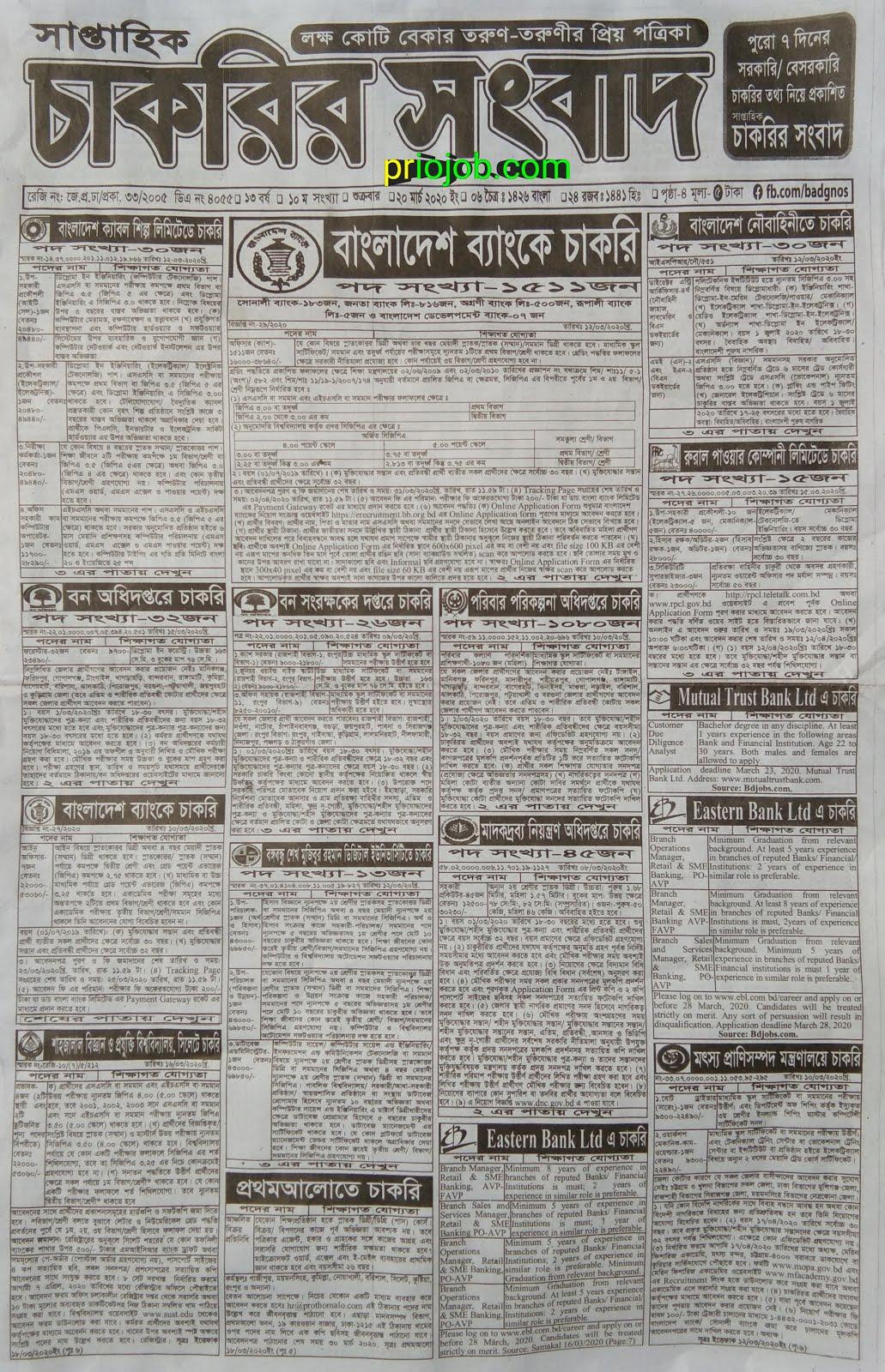 চাকরির সংবাদ সাপ্তাহিক চাকরির খবর ২৭ মার্চ ২০২০
