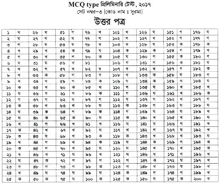 38th BCS Preliminary Question Solution Download [All Set