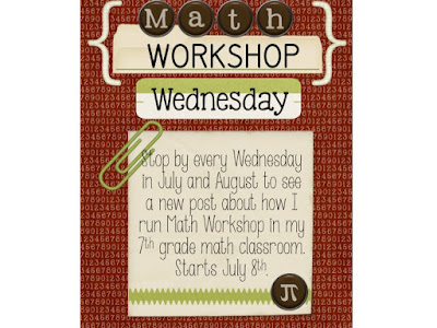 Workshop Wednesday #6- Small Group Instruction