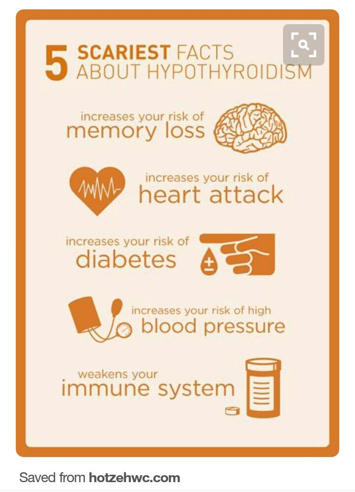 5 fakta menakutkan mengenai hipotiroidisme.