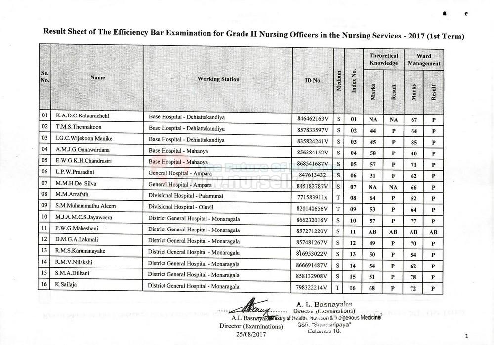 EB Results for Grade II Nursing Officers | Nurselk com