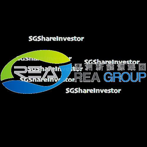 RENEWABLE ENERGY ASIA GRP LTD (5DW.SI) @ SG investors.io