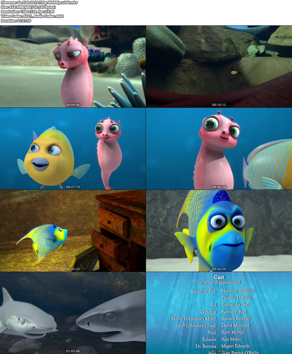 Go Fish 2019 720p WEBRip x264 | 480p 300MB | 100MB HEVC Screenshot