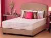 Clean Mattress - Tips on How to Keep Your Mattress Clean at All Times