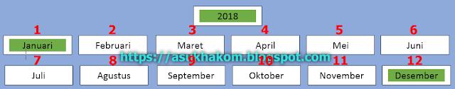 Syarat Monetisasi Tidak Terpenuhi Dalam 12 Bulan Terakhir