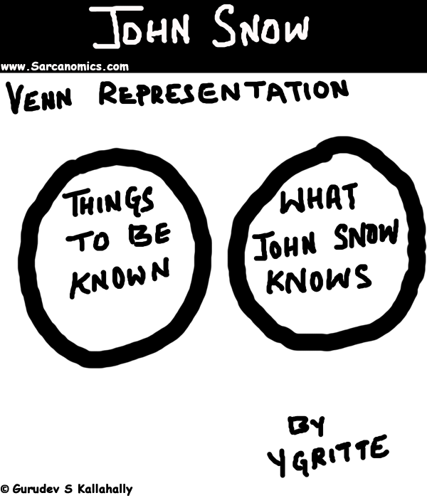 Venn diagram of what John Snow knows