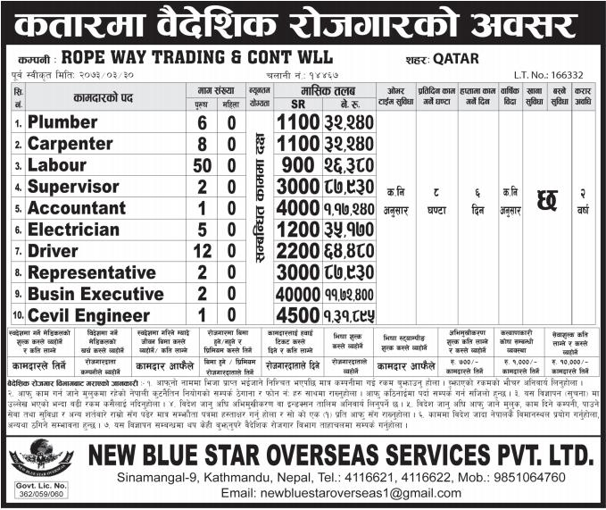 Jobs For Nepali In QATAR Salary -Rs.1,17,000/
