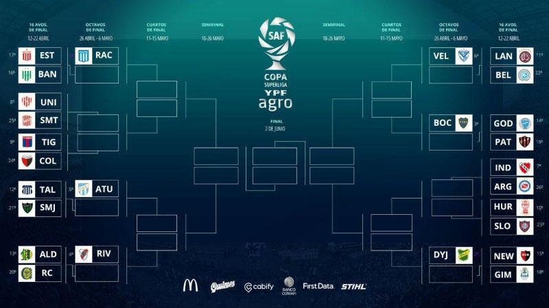 El cuadro de la Copa de la Superliga