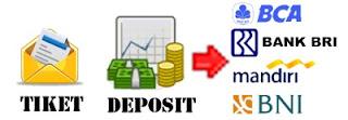 deposit pulsa, cara deposit pulsa, panduan deposit pulsa, cara melakukan deposit pulsa, deposit di server pulsa, cara deposit pulsa secara tunai, deposit pulsa secara transfer
