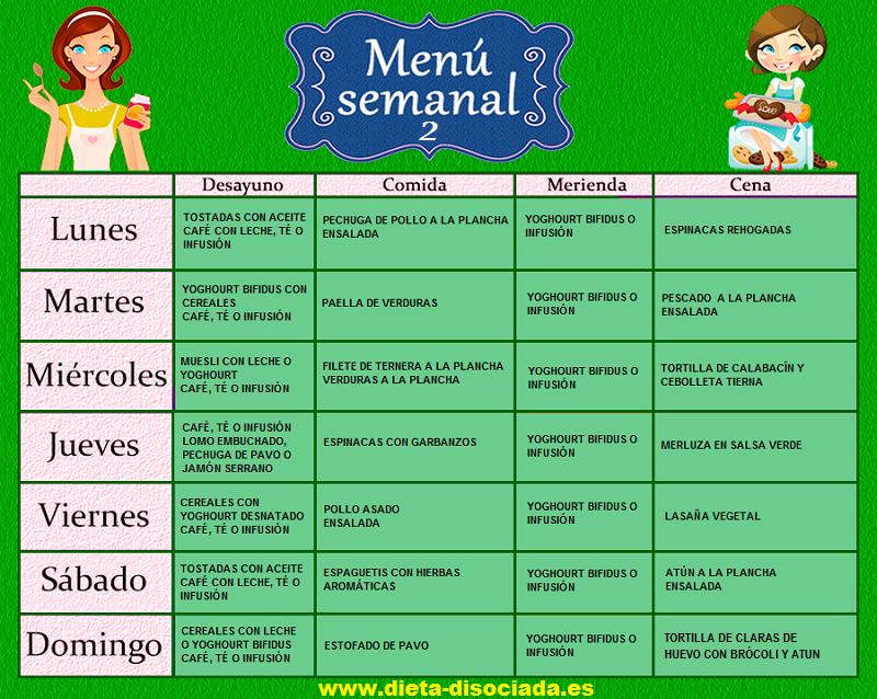 Pan wasa dieta disociada menu